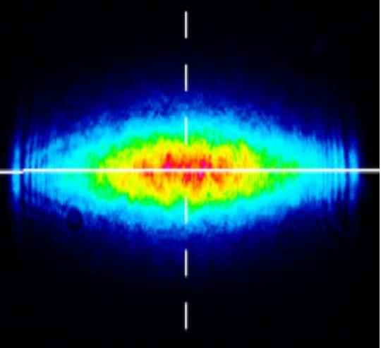 Standard spot laser optical intensity distribution