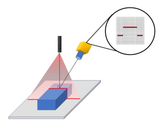 Conceptual drawing of 3D profile application example using Osela laser line projector and camera system