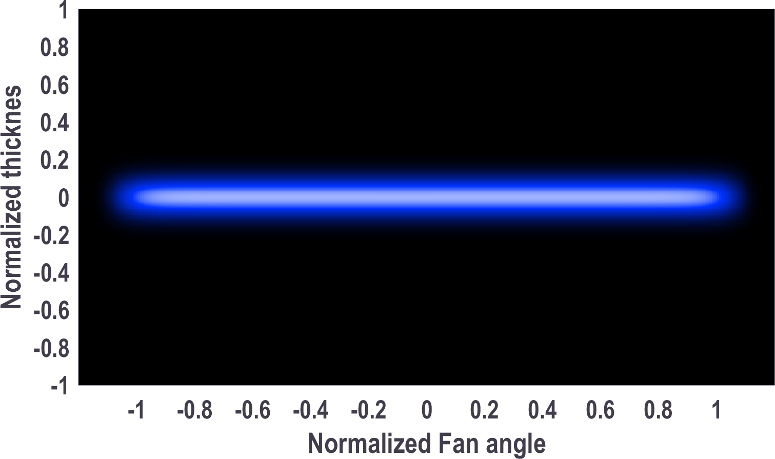 Uniform line thickness projection using Field Corrector optics on Fan angle laser line