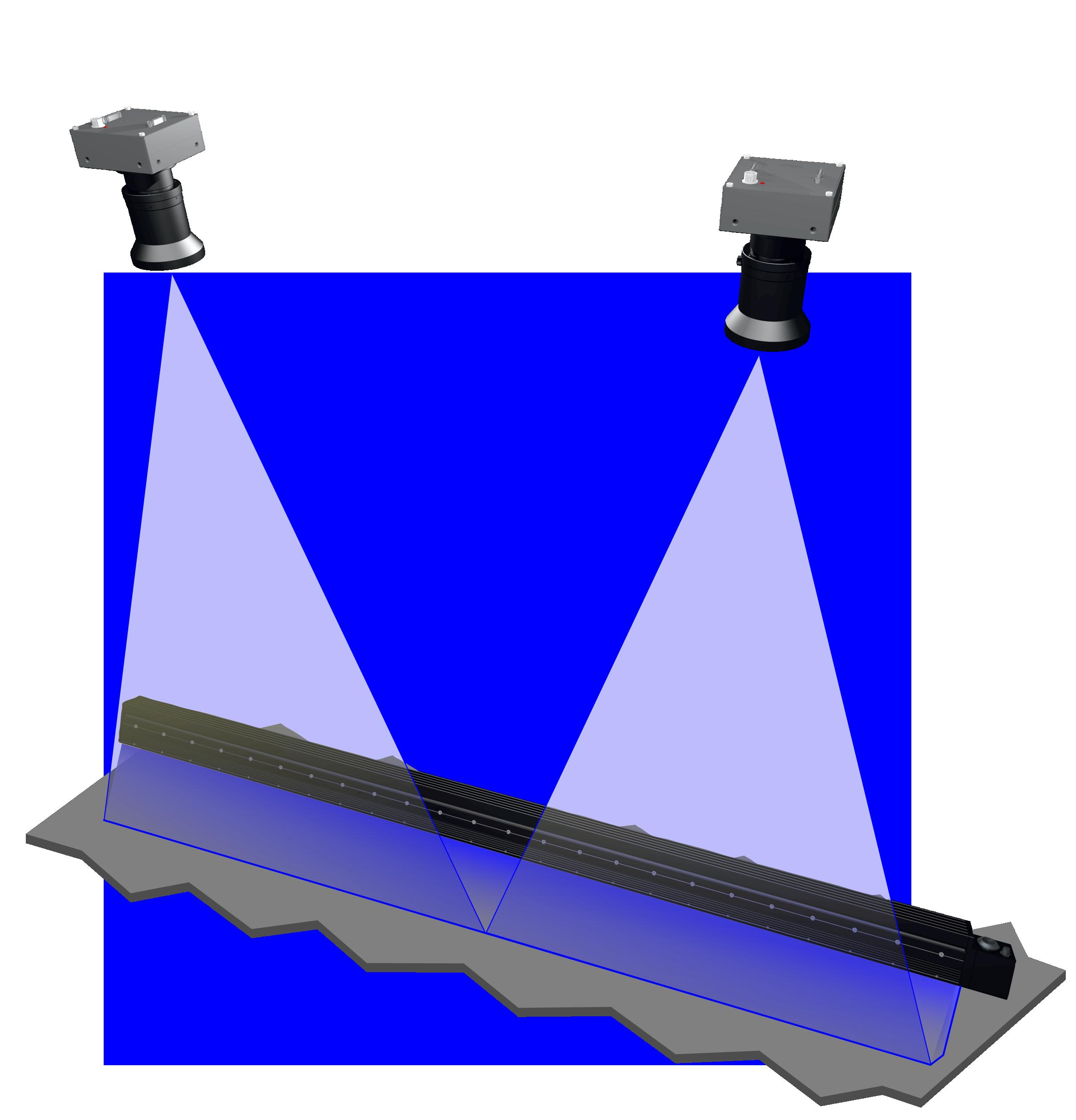 Un optimized LED based illumination requiring close projection distance