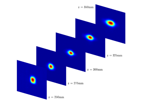 Cross section of intensity distribution along working range of circularized beam