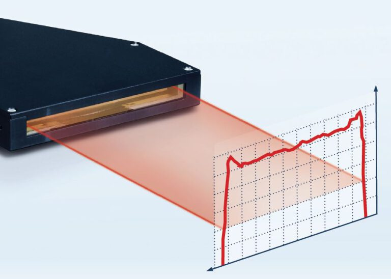 Collimated uniform laser line projection from Telecentric Laser Projector
